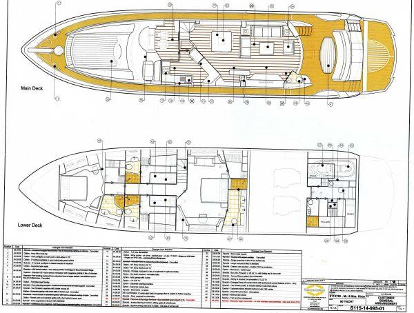 92' Sunseeker Manhattan Yacht